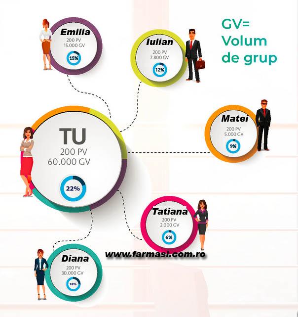 Volum Grup Farmasi Volum Grup