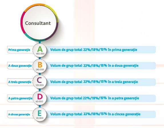 Plan Marketing Farmasi Romania